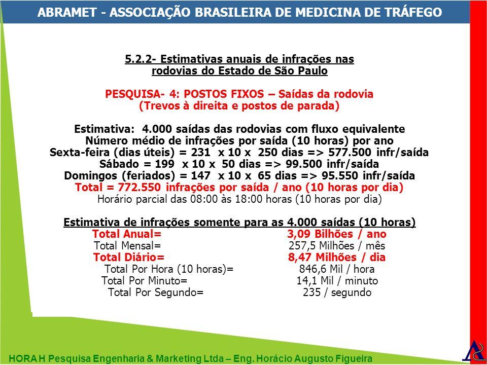 HORA H Pesquisa Engenharia & Marketing Ltda – Eng. Horácio Augusto Figueira ABRAMET - ASSOCIAÇÃO BRASILEIRA DE MEDICINA DE TRÁFEGO 5.2.2- Estimativas