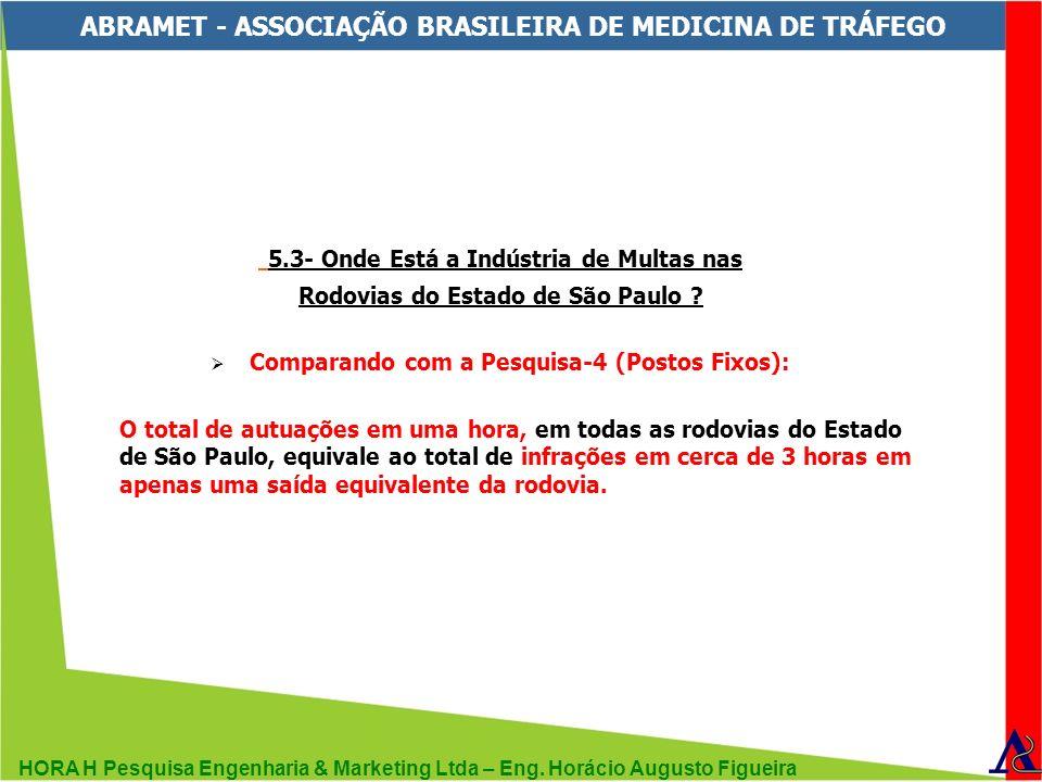 HORA H Pesquisa Engenharia & Marketing Ltda – Eng. Horácio Augusto Figueira ABRAMET - ASSOCIAÇÃO BRASILEIRA DE MEDICINA DE TRÁFEGO 5.3- Onde Está a In