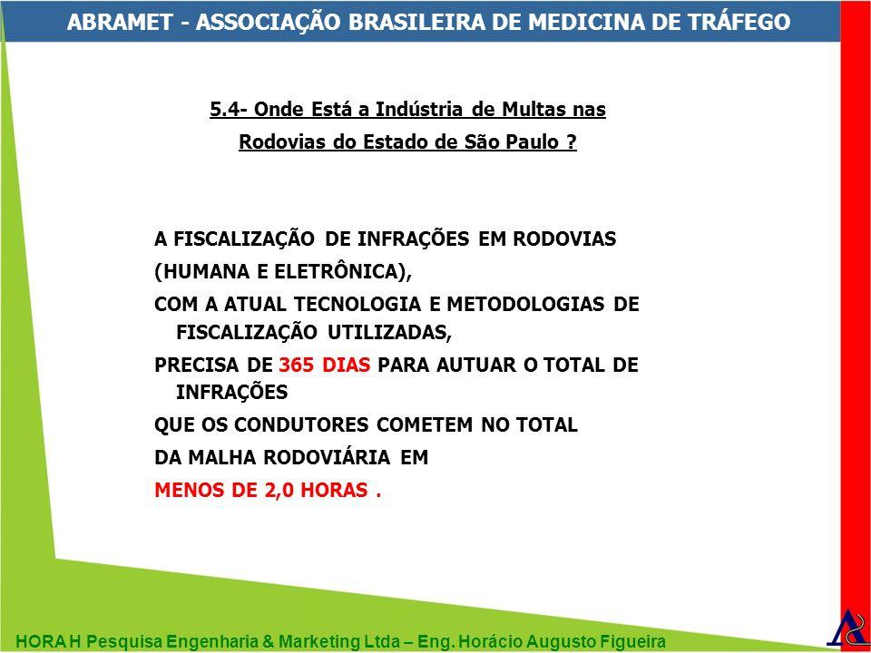 HORA H Pesquisa Engenharia & Marketing Ltda – Eng. Horácio Augusto Figueira ABRAMET - ASSOCIAÇÃO BRASILEIRA DE MEDICINA DE TRÁFEGO 5.4- Onde Está a In