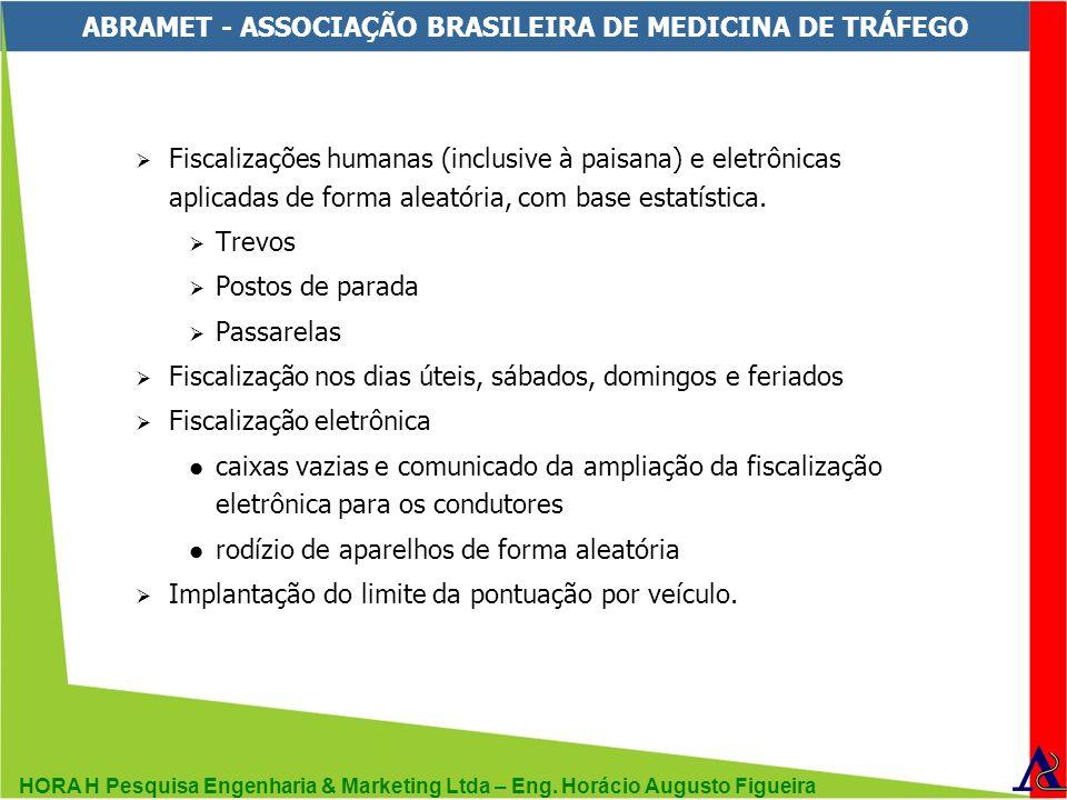 HORA H Pesquisa Engenharia & Marketing Ltda – Eng. Horácio Augusto Figueira ABRAMET - ASSOCIAÇÃO BRASILEIRA DE MEDICINA DE TRÁFEGO Fiscalizações human