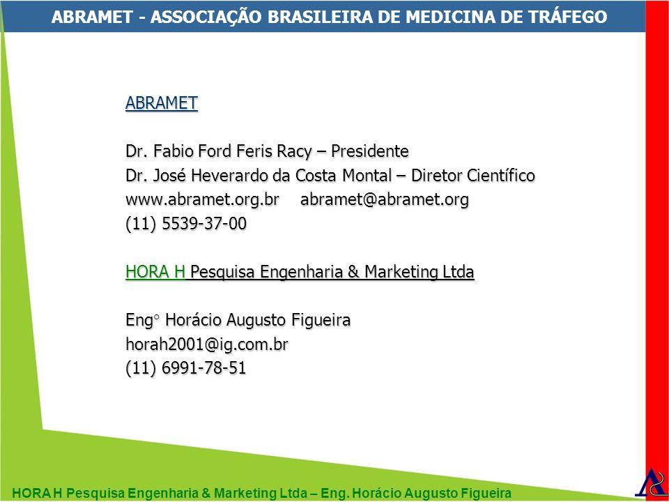 HORA H Pesquisa Engenharia & Marketing Ltda – Eng. Horácio Augusto Figueira ABRAMET - ASSOCIAÇÃO BRASILEIRA DE MEDICINA DE TRÁFEGO ABRAMET Dr. Fabio F