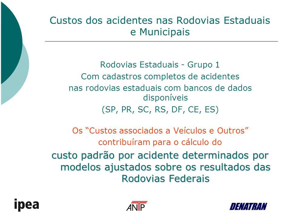 Custos dos acidentes nas Rodovias Estaduais e Municipais Rodovias Estaduais - Grupo 2 Só contribuiu para o cálculo dos custos totais Rodovias Municipais Só contribuiu para o cálculo dos custos totais