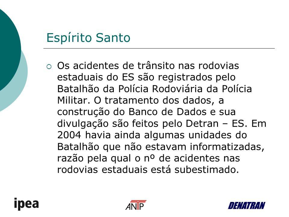 Espírito Santo Os acidentes de trânsito nas rodovias estaduais do ES são registrados pelo Batalhão da Polícia Rodoviária da Polícia Militar.