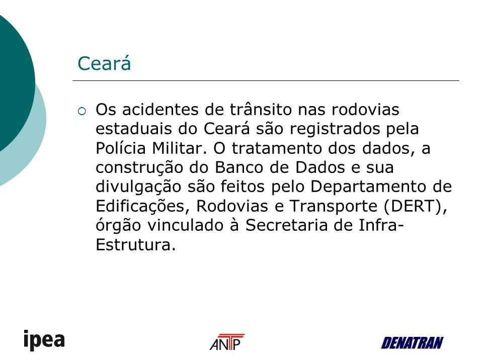 Ceará Os acidentes de trânsito nas rodovias estaduais do Ceará são registrados pela Polícia Militar.