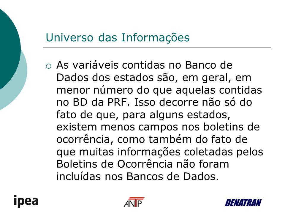 Universo das Informações As variáveis contidas no Banco de Dados dos estados são, em geral, em menor número do que aquelas contidas no BD da PRF.