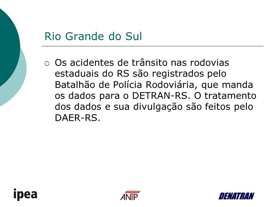 Rio Grande do Sul Os acidentes de trânsito nas rodovias estaduais do RS são registrados pelo Batalhão de Polícia Rodoviária, que manda os dados para o DETRAN-RS.