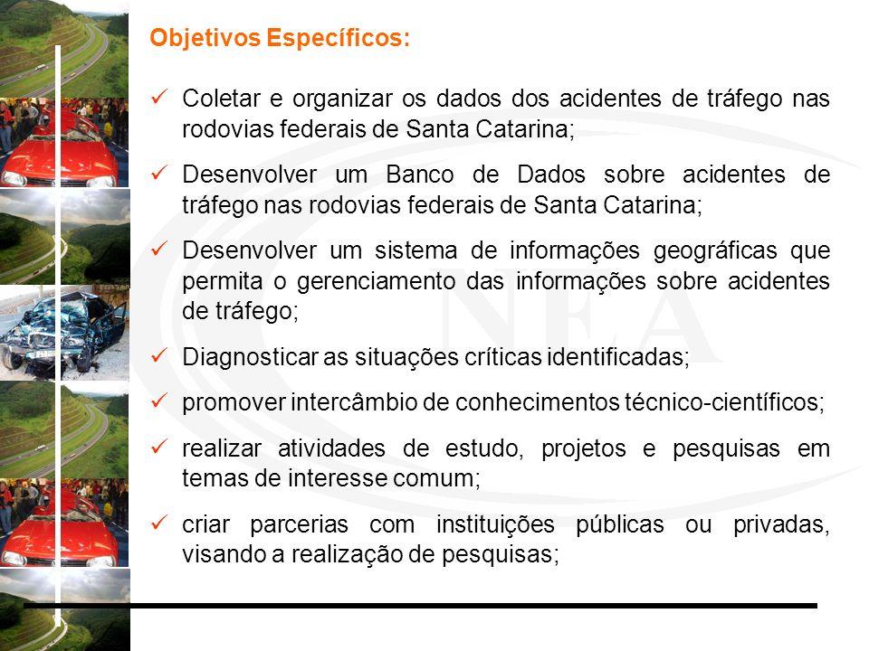 Coletar e organizar os dados dos acidentes de tráfego nas rodovias federais de Santa Catarina; Desenvolver um Banco de Dados sobre acidentes de tráfeg