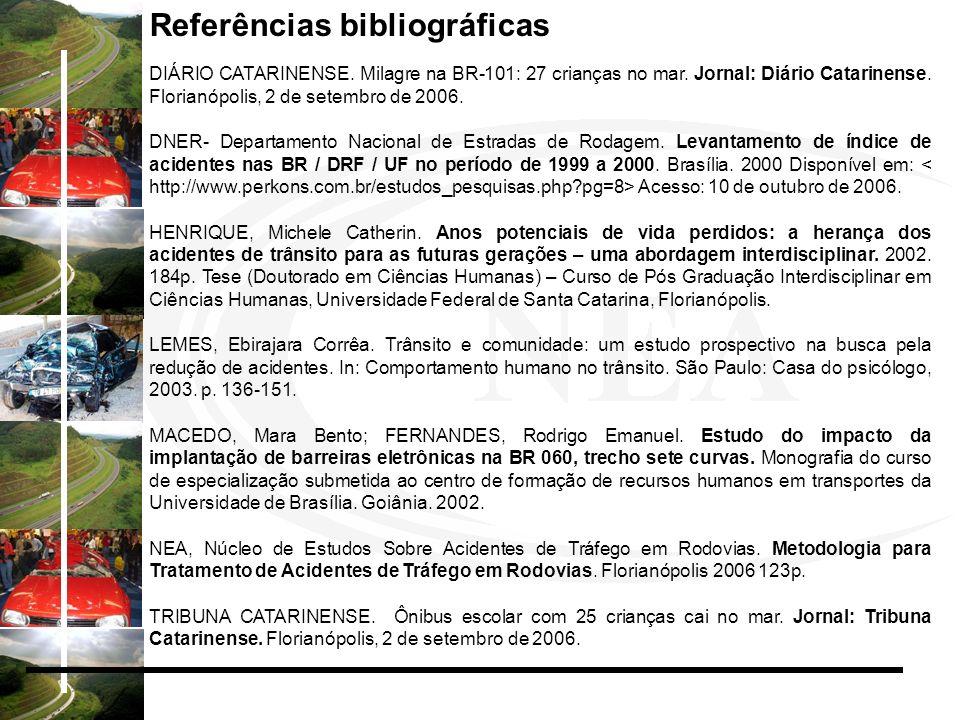 DIÁRIO CATARINENSE. Milagre na BR-101: 27 crianças no mar. Jornal: Diário Catarinense. Florianópolis, 2 de setembro de 2006. DNER- Departamento Nacion