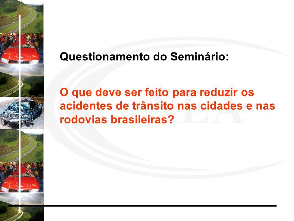 Questionamento do Seminário: O que deve ser feito para reduzir os acidentes de trânsito nas cidades e nas rodovias brasileiras?