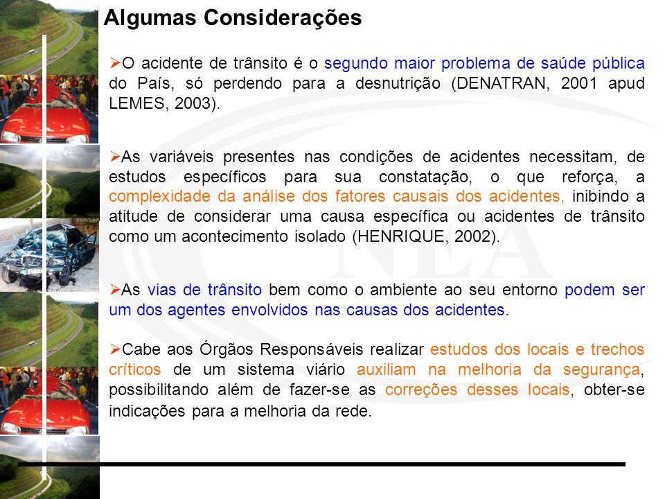 O acidente de trânsito é o segundo maior problema de saúde pública do País, só perdendo para a desnutrição (DENATRAN, 2001 apud LEMES, 2003). As variá