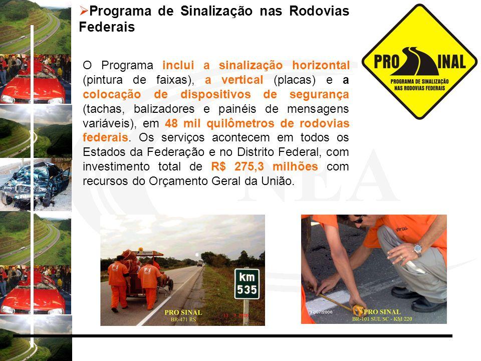 O Programa inclui a sinalização horizontal (pintura de faixas), a vertical (placas) e a colocação de dispositivos de segurança (tachas, balizadores e