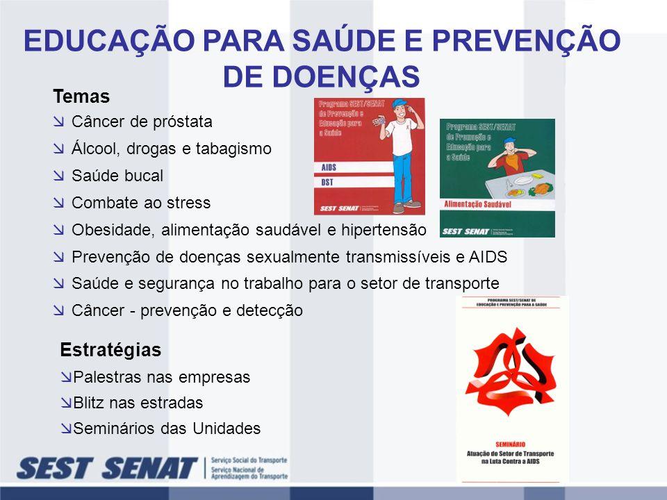 Temas Câncer de próstata Álcool, drogas e tabagismo Saúde bucal Combate ao stress Obesidade, alimentação saudável e hipertensão Prevenção de doenças s