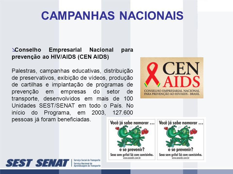 Conselho Empresarial Nacional para prevenção ao HIV/AIDS (CEN AIDS) Palestras, campanhas educativas, distribuição de preservativos, exibição de vídeos