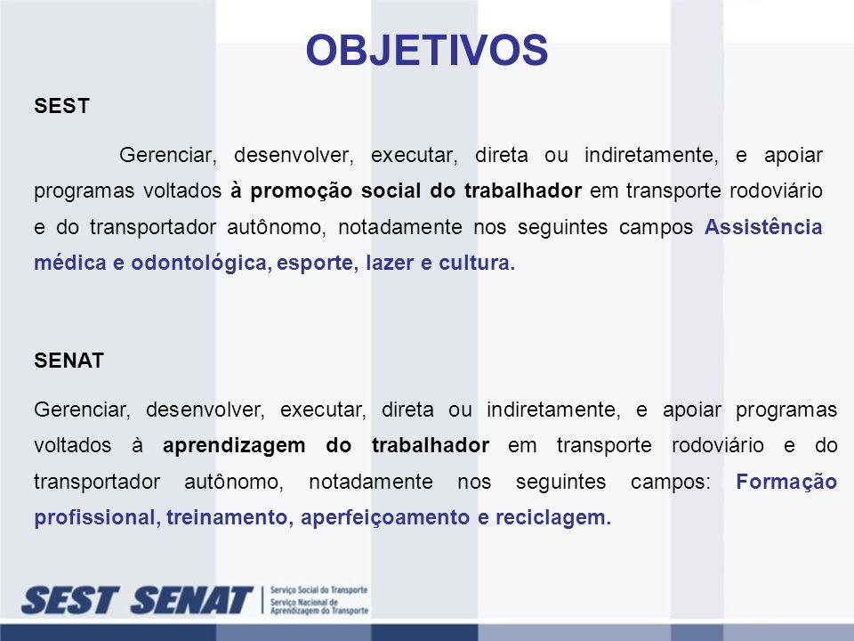 OBJETIVOS SEST Gerenciar, desenvolver, executar, direta ou indiretamente, e apoiar programas voltados à promoção social do trabalhador em transporte r