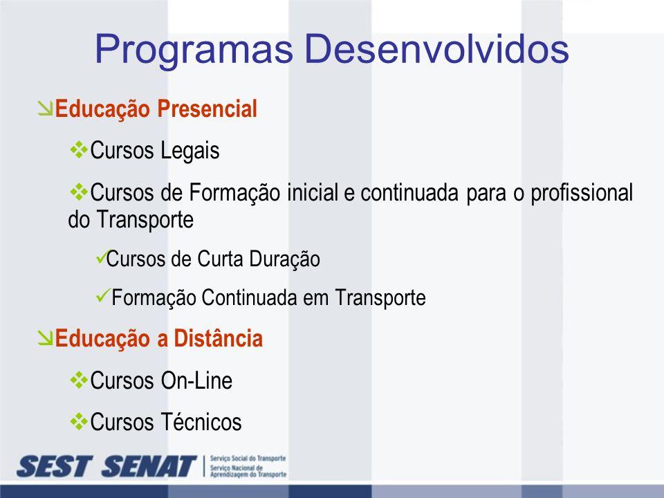 Programas Desenvolvidos Educação Presencial Cursos Legais Cursos de Formação inicial e continuada para o profissional do Transporte Cursos de Curta Du