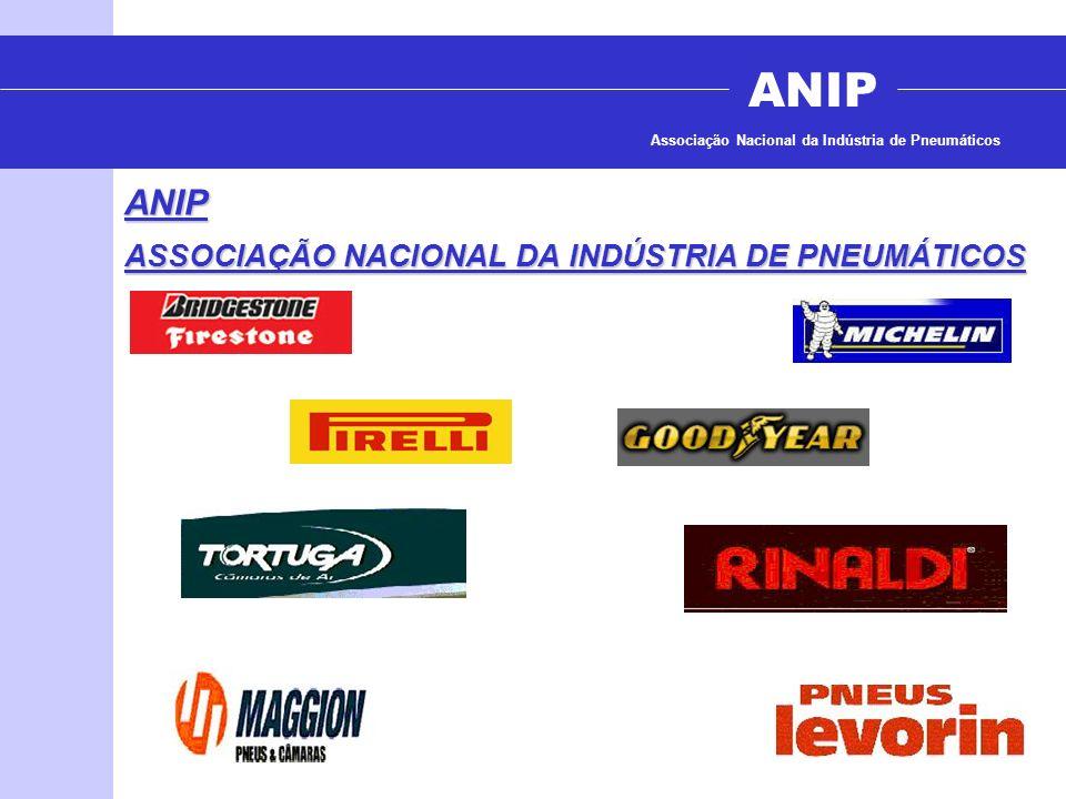 ANIP Associação Nacional da Indústria de Pneumáticos ANIP ASSOCIAÇÃO NACIONAL DA INDÚSTRIA DE PNEUMÁTICOS