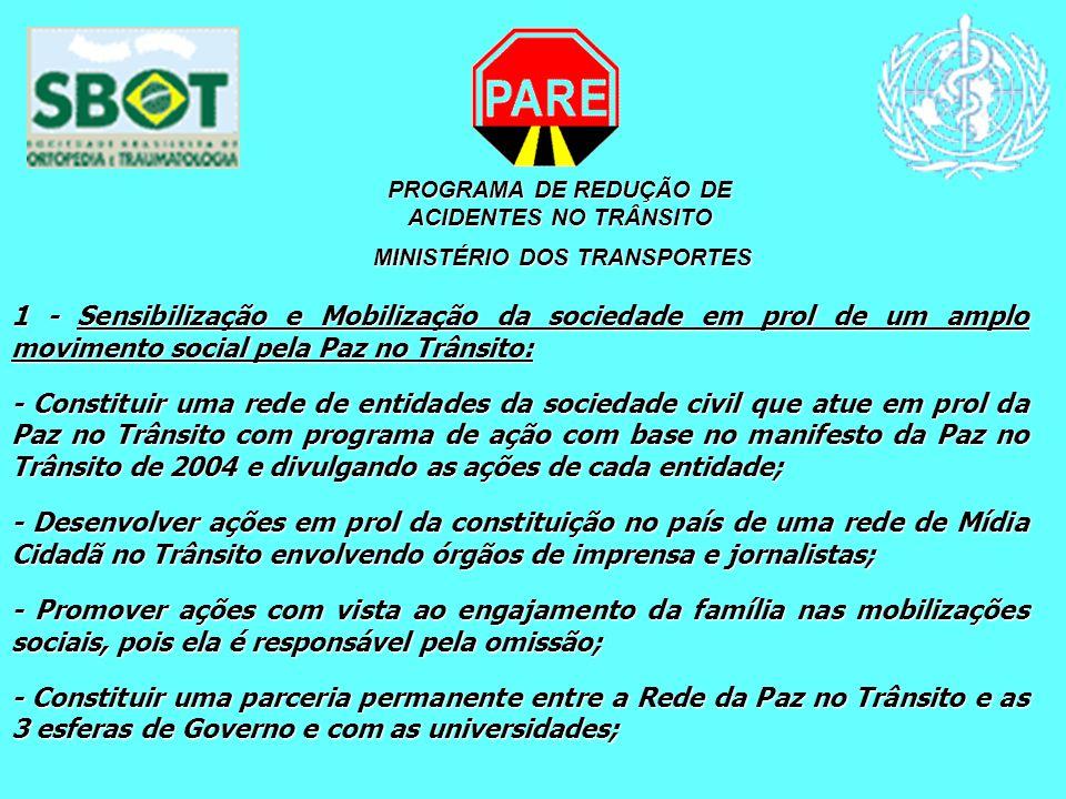 PROGRAMA DE REDUÇÃO DE ACIDENTES NO TRÂNSITO MINISTÉRIO DOS TRANSPORTES MINISTÉRIO DOS TRANSPORTES 1 - Sensibilização e Mobilização da sociedade em pr