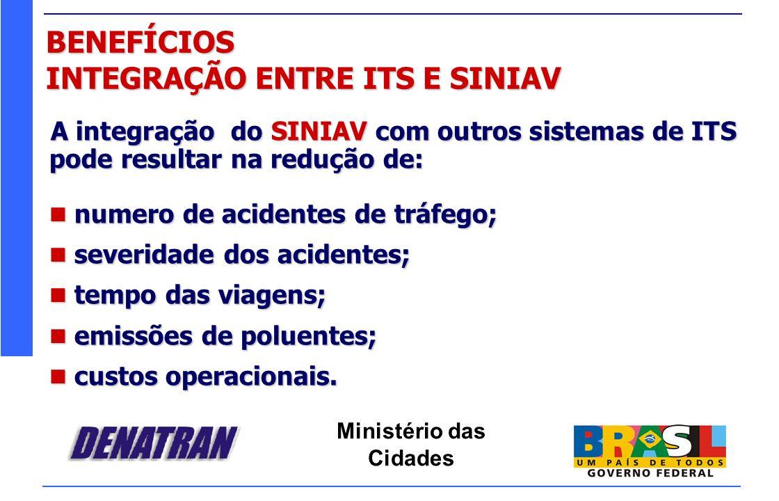 Ministério das Cidades BENEFÍCIOS INTEGRAÇÃO ENTRE ITS E SINIAV A integração do SINIAV com outros sistemas de ITS pode resultar na redução de: numero