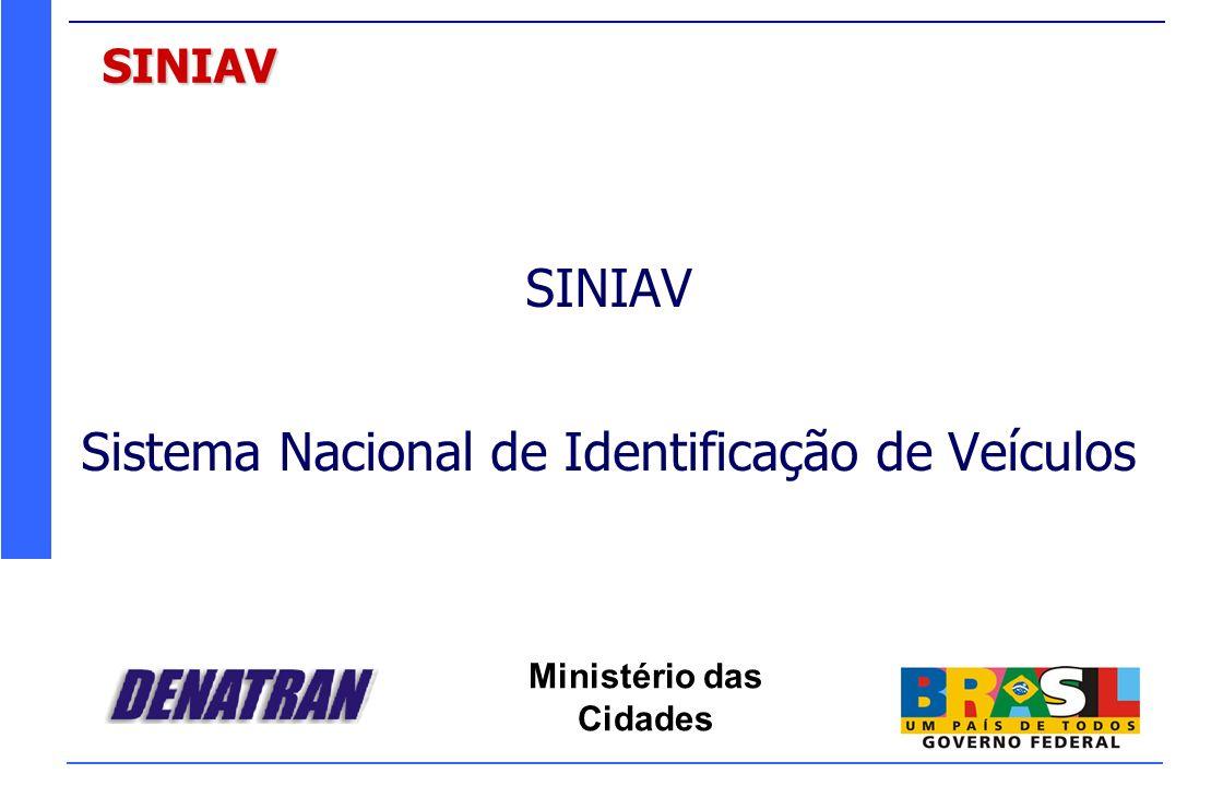 Ministério das Cidades SINIAV SINIAV Sistema Nacional de Identificação de Veículos