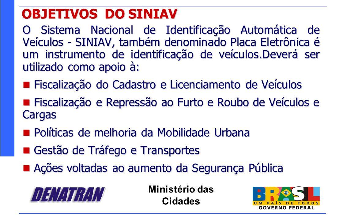 Ministério das Cidades OBJETIVOS DO SINIAV O Sistema Nacional de Identificação Automática de Veículos - SINIAV, também denominado Placa Eletrônica é u