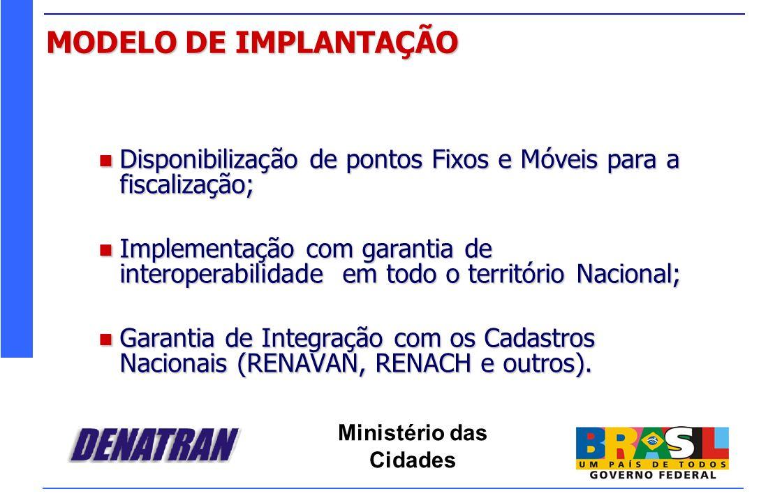 Ministério das Cidades MODELO DE IMPLANTAÇÃO Disponibilização de pontos Fixos e Móveis para a fiscalização; Disponibilização de pontos Fixos e Móveis