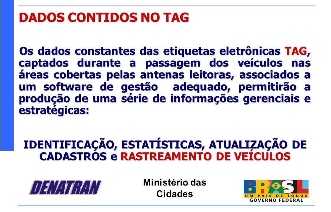 Ministério das Cidades DADOS CONTIDOS NO TAG Os dados constantes das etiquetas eletrônicas TAG, captados durante a passagem dos veículos nas áreas cob