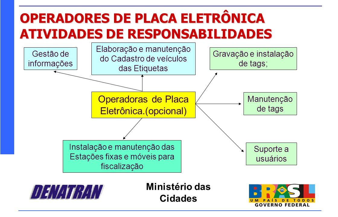 Ministério das Cidades OPERADORES DE PLACA ELETRÔNICA ATIVIDADES DE RESPONSABILIDADES Elaboração e manutenção do Cadastro de veículos das Etiquetas Gr