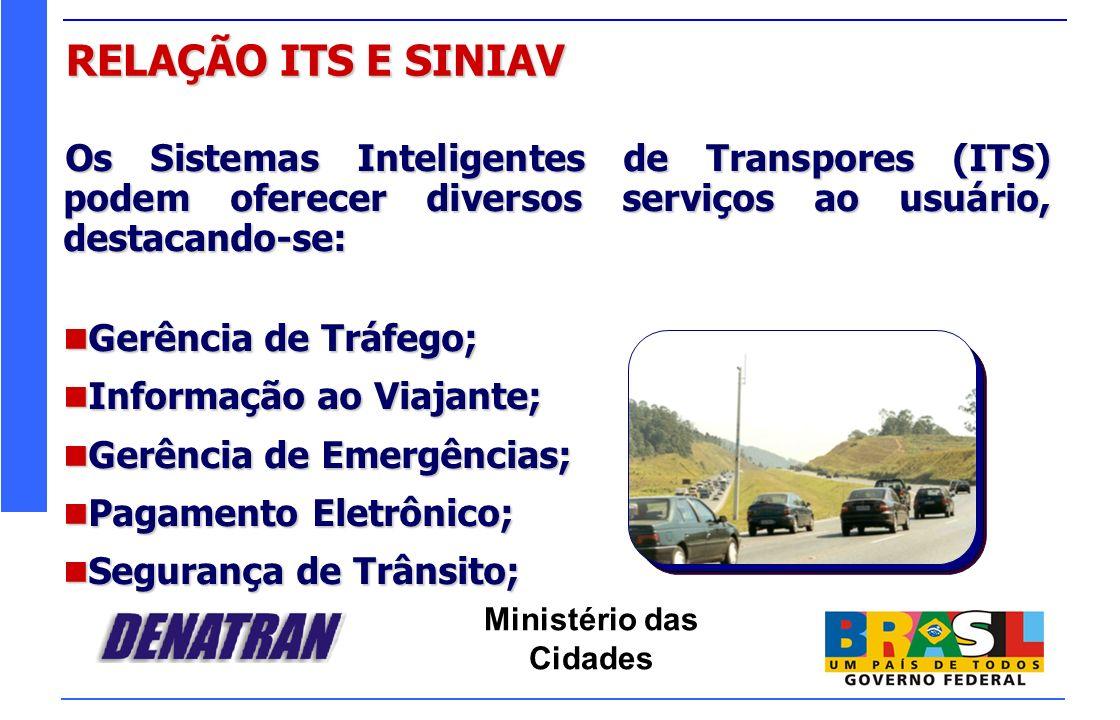 Ministério das Cidades RELAÇÃO ITS E SINIAV Os Sistemas Inteligentes de Transpores (ITS) podem oferecer diversos serviços ao usuário, destacando-se: G