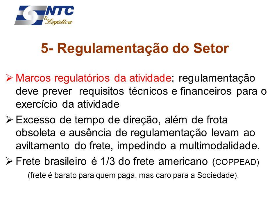 5- Regulamentação do Setor Marcos regulatórios da atividade: regulamentação deve prever requisitos técnicos e financeiros para o exercício da atividad