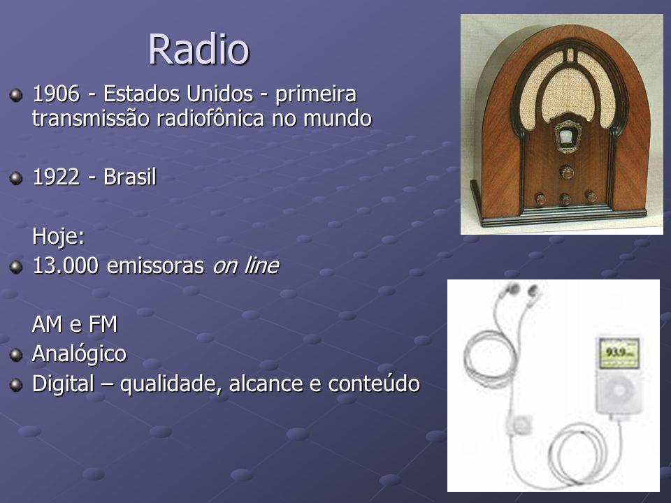 Radio 1906 - Estados Unidos - primeira transmissão radiofônica no mundo 1922 - Brasil Hoje: 13.000 emissoras on line AM e FM Analógico Digital – quali