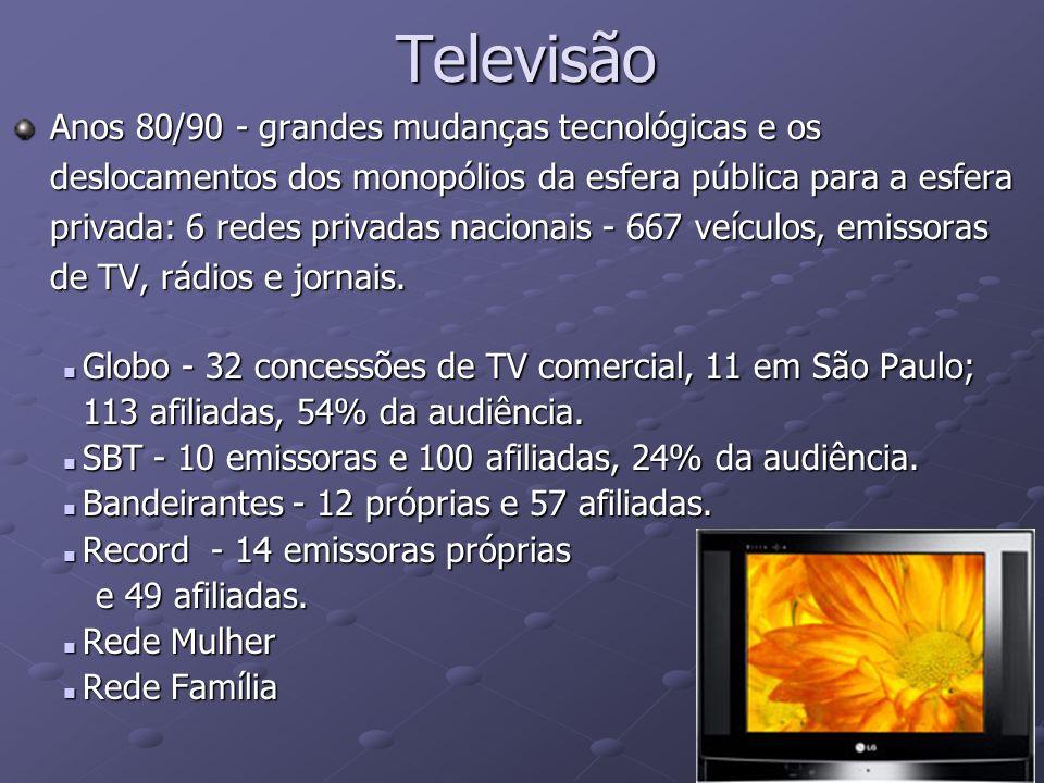 Televisão Anos 80/90 - grandes mudanças tecnológicas e os deslocamentos dos monopólios da esfera pública para a esfera privada: 6 redes privadas nacio