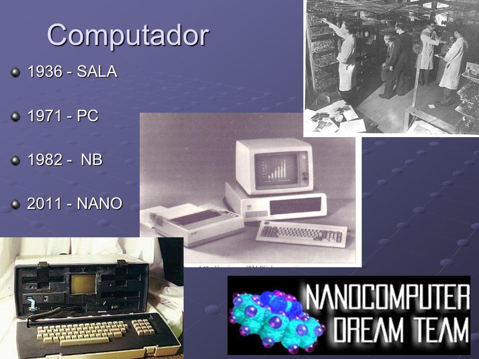 Computador 1936 - SALA 1971 - PC 1982 - NB 2011 - NANO