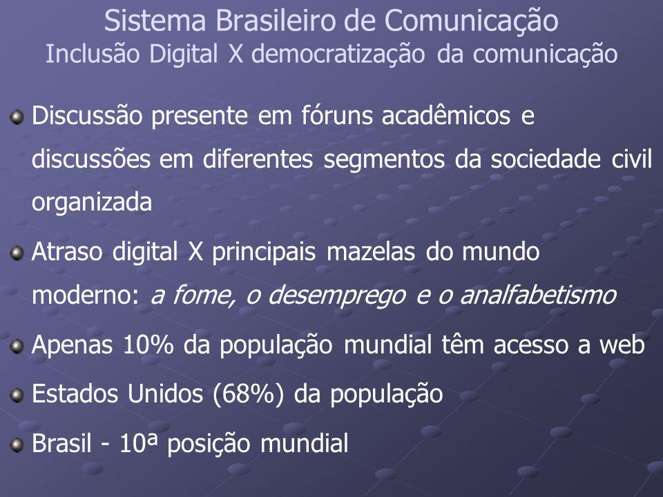 Sistema Brasileiro de Comunicação Inclusão Digital X democratização da comunicação Discussão presente em fóruns acadêmicos e discussões em diferentes