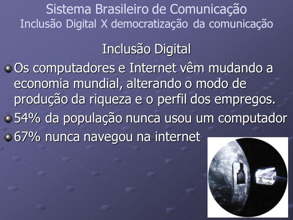 Sistema Brasileiro de Comunicação Inclusão Digital X democratização da comunicação Inclusão Digital Os computadores e Internet vêm mudando a economia