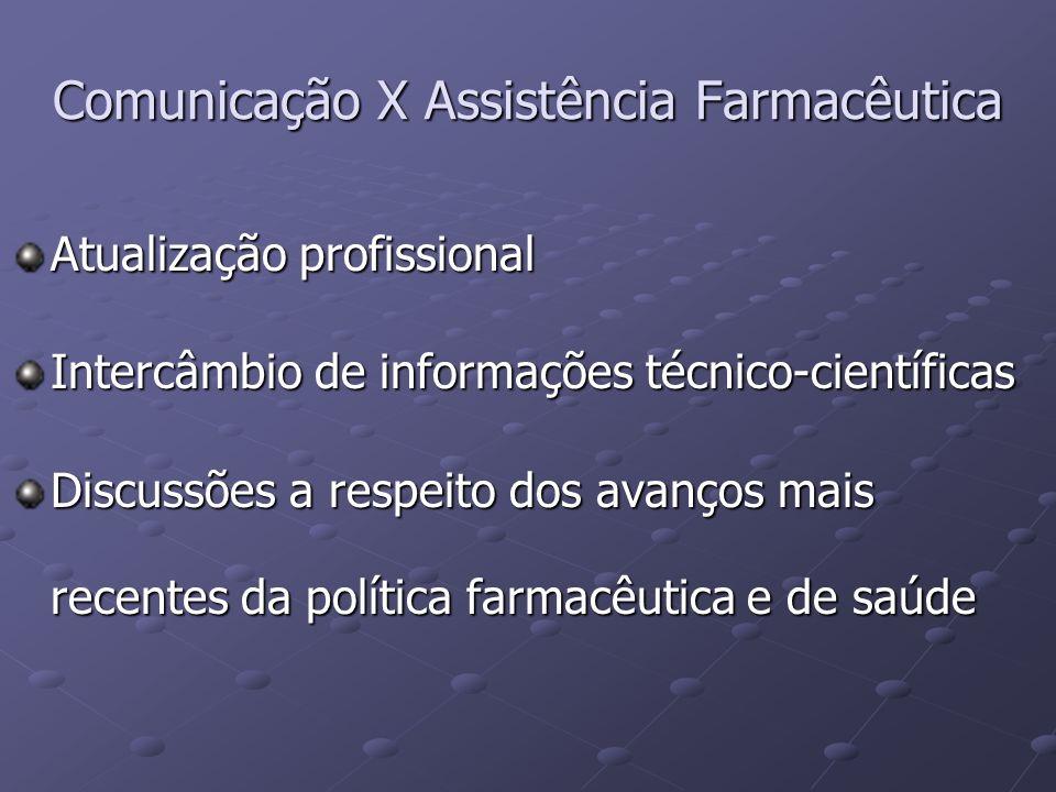 Comunicação X Assistência Farmacêutica Atualização profissional Intercâmbio de informações técnico-científicas Discussões a respeito dos avanços mais
