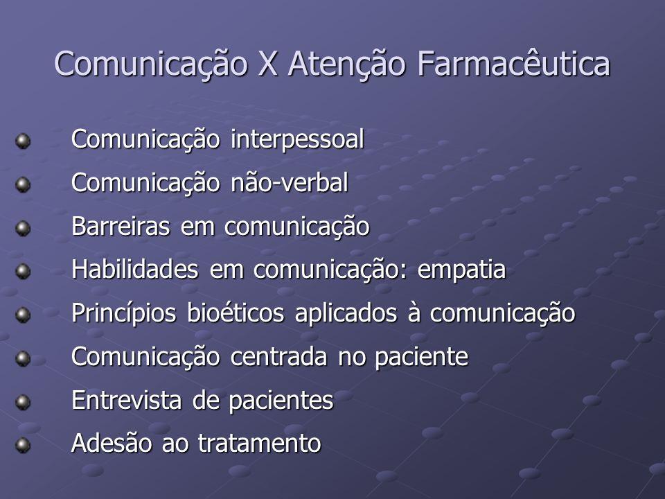 Comunicação X Atenção Farmacêutica Comunicação interpessoal Comunicação não-verbal Barreiras em comunicação Habilidades em comunicação: empatia Princí