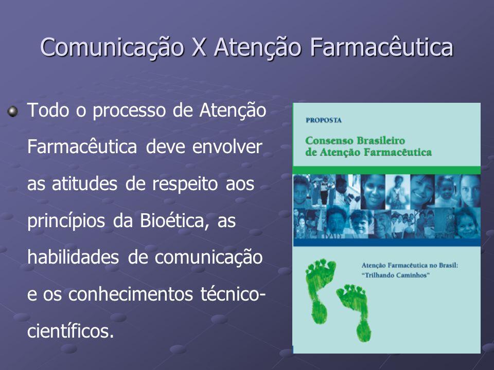 Comunicação X Atenção Farmacêutica Todo o processo de Atenção Farmacêutica deve envolver as atitudes de respeito aos princípios da Bioética, as habili