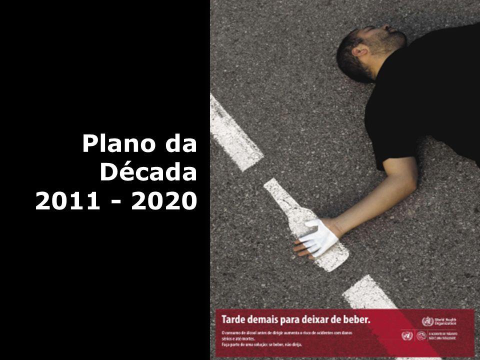 Plano da Década 2011 - 2020