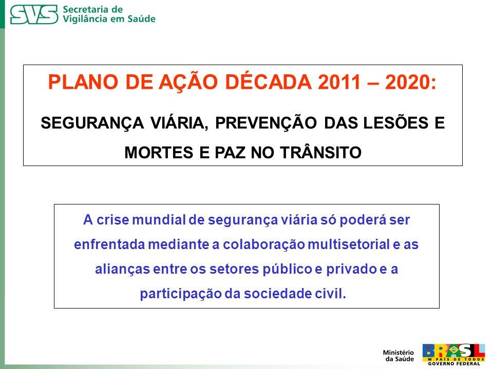 PLANO DE AÇÃO DÉCADA 2011 – 2020: SEGURANÇA VIÁRIA, PREVENÇÃO DAS LESÕES E MORTES E PAZ NO TRÂNSITO A crise mundial de segurança viária só poderá ser