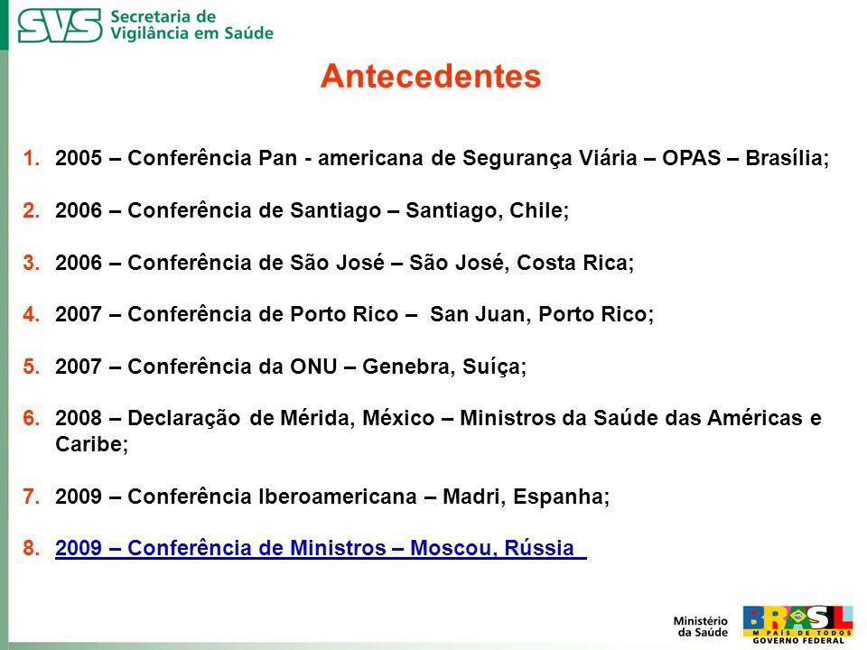 Antecedentes 1.2005 – Conferência Pan - americana de Segurança Viária – OPAS – Brasília; 2.2006 – Conferência de Santiago – Santiago, Chile; 3.2006 –