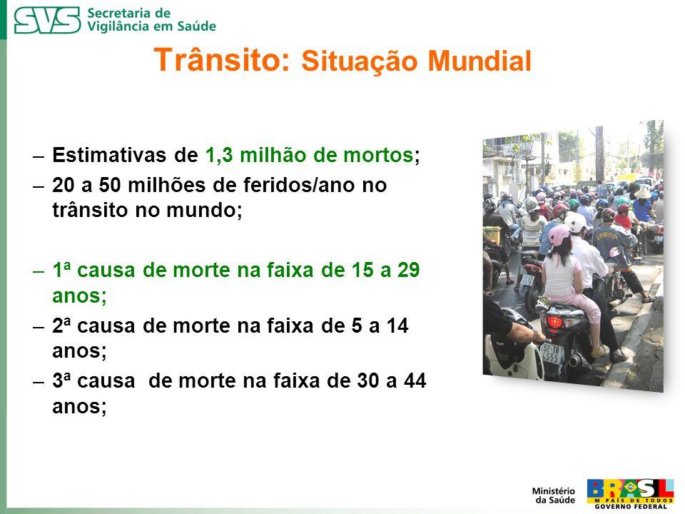 Trânsito: Situação Mundial –Estimativas de 1,3 milhão de mortos; –20 a 50 milhões de feridos/ano no trânsito no mundo; –1ª causa de morte na faixa de