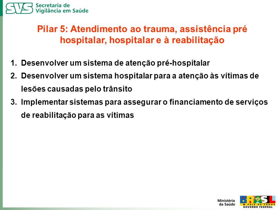 Pilar 5: Atendimento ao trauma, assistência pré hospitalar, hospitalar e à reabilitação 1.Desenvolver um sistema de atenção pré-hospitalar 2.Desenvolv