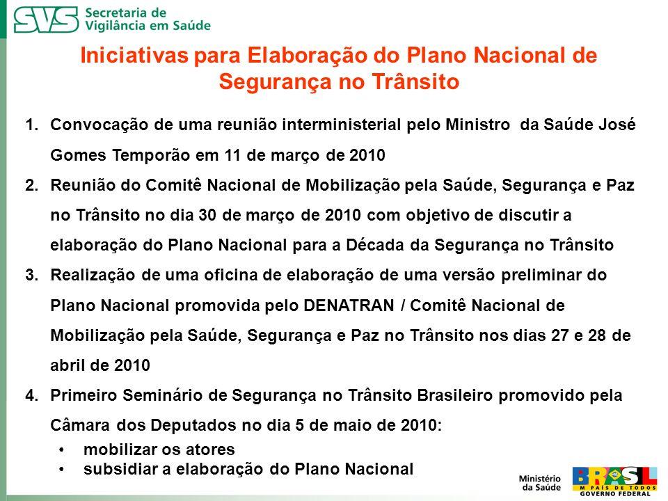 Iniciativas para Elaboração do Plano Nacional de Segurança no Trânsito 1.Convocação de uma reunião interministerial pelo Ministro da Saúde José Gomes