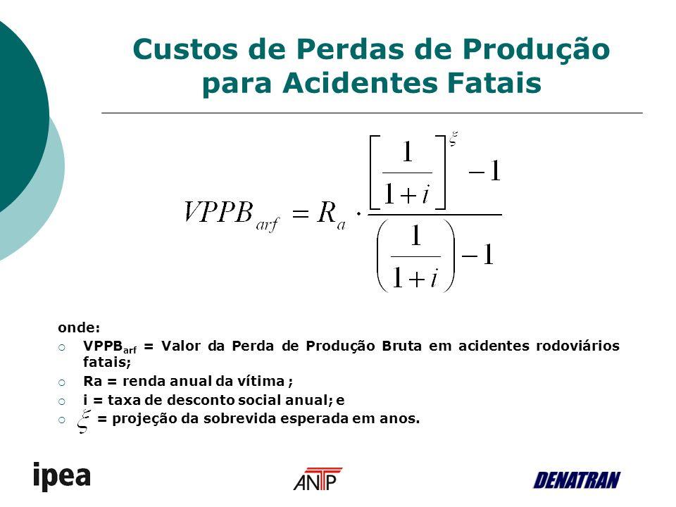 onde: VPPB arf = Valor da Perda de Produção Bruta em acidentes rodoviários fatais; Ra = renda anual da vítima ; i = taxa de desconto social anual; e = projeção da sobrevida esperada em anos.