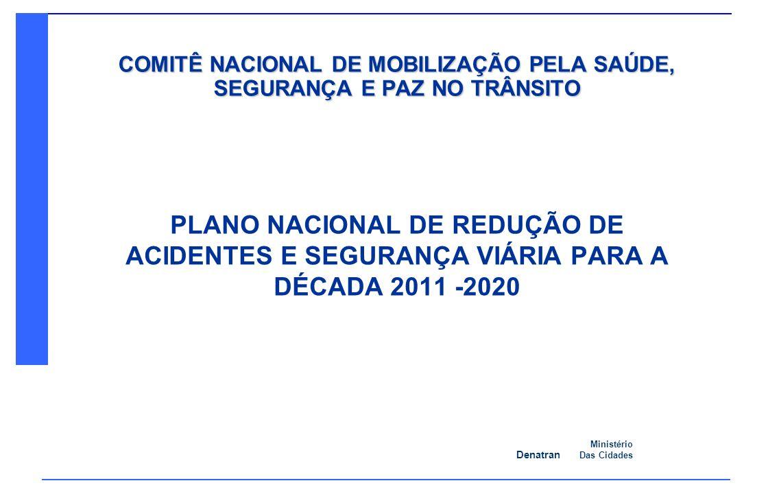 Denatran Ministério Das Cidades COMITÊ NACIONAL DE MOBILIZAÇÃO PELA SAÚDE, SEGURANÇA E PAZ NO TRÂNSITO PLANO NACIONAL DE REDUÇÃO DE ACIDENTES E SEGURANÇA VIÁRIA PARA A DÉCADA 2011 -2020