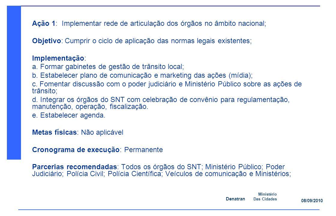 Denatran Ministério Das Cidades 08/09/2010 Ação 1: Implementar rede de articulação dos órgãos no âmbito nacional; Objetivo: Cumprir o ciclo de aplicação das normas legais existentes; Implementação: a.