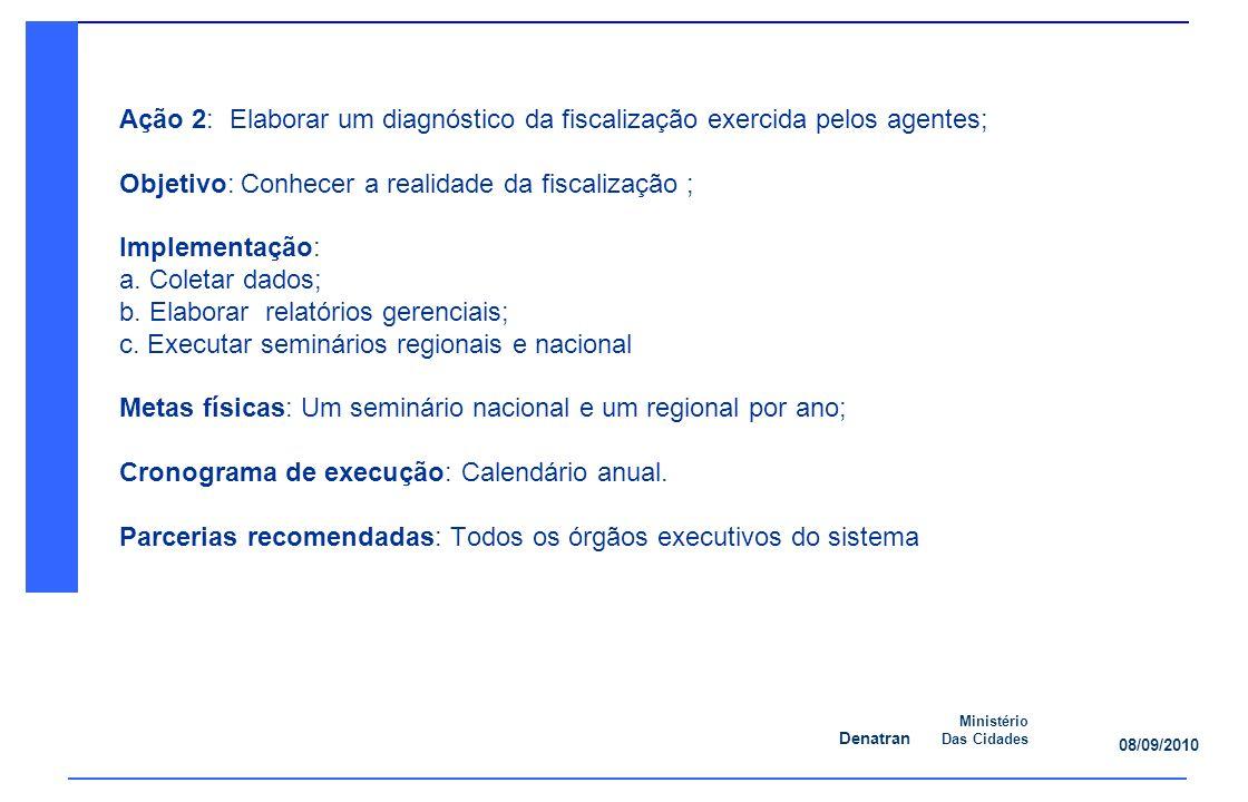 Denatran Ministério Das Cidades 08/09/2010 Ação 2: Elaborar um diagnóstico da fiscalização exercida pelos agentes; Objetivo: Conhecer a realidade da fiscalização ; Implementação: a.