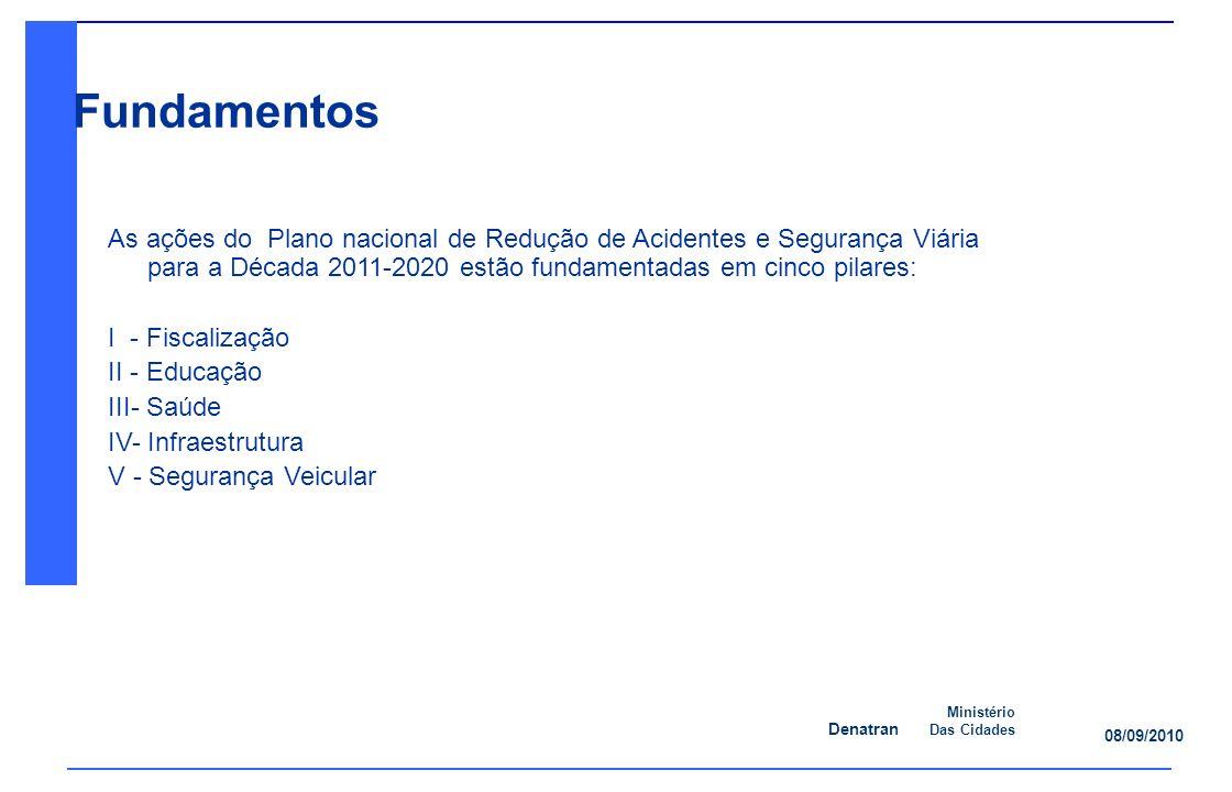 Denatran Ministério Das Cidades 08/09/2010 Fundamentos As ações do Plano nacional de Redução de Acidentes e Segurança Viária para a Década 2011-2020 estão fundamentadas em cinco pilares: I - Fiscalização II - Educação III- Saúde IV- Infraestrutura V - Segurança Veicular