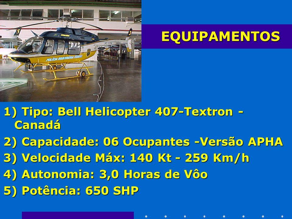 EQUIPAMENTOS 1) Tipo: Bell Helicopter 407-Textron - Canadá 2) Capacidade: 06 Ocupantes -Versão APHA 3) Velocidade Máx: 140 Kt - 259 Km/h 4) Autonomia:
