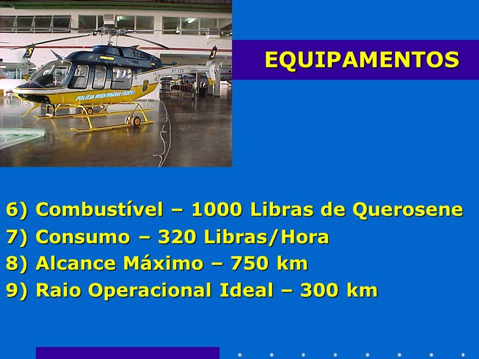 EQUIPAMENTOS 6) Combustível – 1000 Libras de Querosene 7) Consumo – 320 Libras/Hora 8) Alcance Máximo – 750 km 9) Raio Operacional Ideal – 300 km